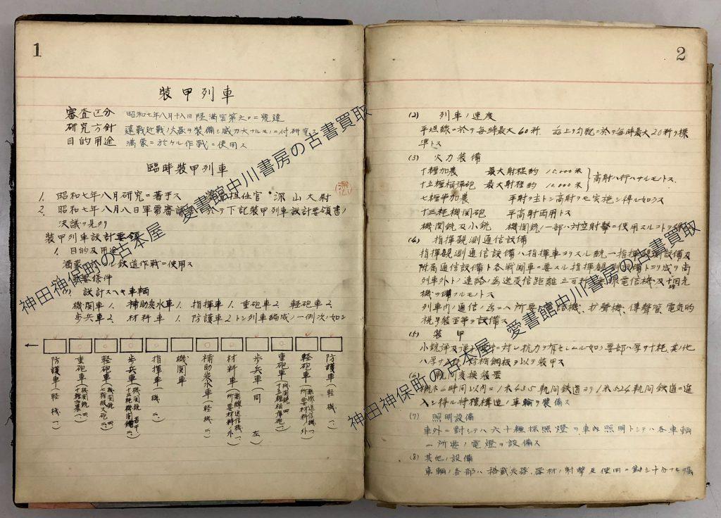 装甲列車審査原簿